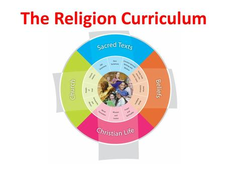 The Religion Curriculum. New Religion Curriculum P-12 AIM To form students who are literate in the Catholic and broader Christian tradition so that they.