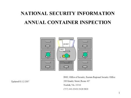 1 NATIONAL SECURITY INFORMATION ANNUAL CONTAINER INSPECTION OPEN SECRET Updated 01/12/2007 DOC, Office of Security, Eastern Regional Security Office 200.