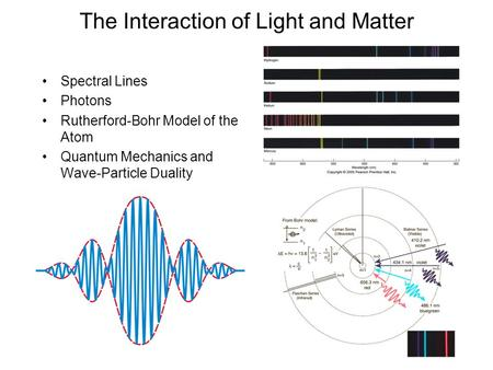 The Interaction of Light and Matter Spectral Lines Photons Rutherford-Bohr Model of the Atom Quantum Mechanics and Wave-Particle Duality.