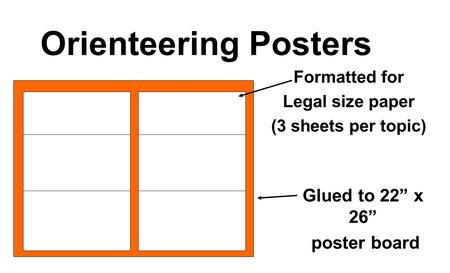 "Orienteering Posters Formatted for Legal size paper (3 sheets per topic) Glued to 22"" x 26"" poster board."