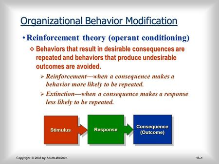 Copyright © 2002 by South-Western 16–1 Organizational Behavior Modification Reinforcement theory (operant conditioning)Reinforcement theory (operant conditioning)