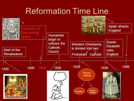 Reformation Time Line 1350 Start of the Renaissance 1400 Humanists begin to criticize the Catholic Church 1500 1448 Invention of the printing press 1529.
