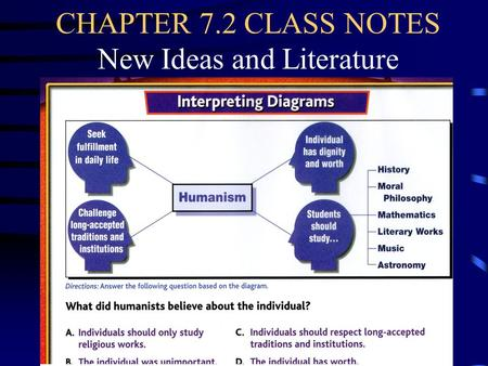 CHAPTER 7.2 CLASS NOTES New Ideas and Literature.