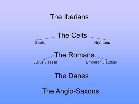 The Iberians The Celts GaelsBrythons The Danes The Celts GaelsBrythons The Romans Julius Caesar Emperor Claudius The Anglo-Saxons.