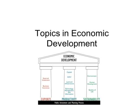 Topics in Economic Development. Domestic factors Education & health Use of appropriate technology Banking, credit, & micro-credit Empowerment of women/gender.