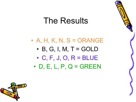 The Results A, H, K, N, S = ORANGE B, G, I, M, T = GOLD C, F, J, O, R = BLUE D, E, L, P, Q = GREEN.