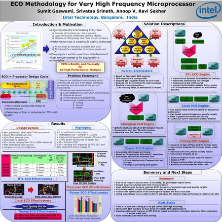 ECO Methodology for Very High Frequency Microprocessor Sumit Goswami, Srivatsa Srinath, Anoop V, Ravi Sekhar Intel Technology, Bangalore, India Introduction.