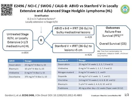 E2496 / NCI-C / SWOG / CALG-B: ABVD vs Stanford V in Locally Extensive and Advanced Stage Hodgkin Lymphoma (HL) Gordon LI, et al. ECOG 2496, J Clin Oncol.