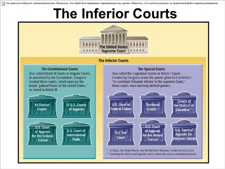 The Inferior Courts.