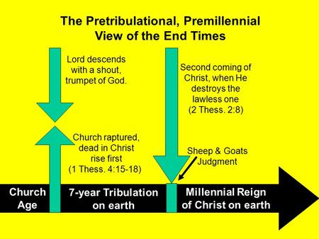The Pretribulational, Premillennial View of the End Times Church Age 7-year Tribulation on earth Lord descends with a shout, trumpet of God. Church raptured,