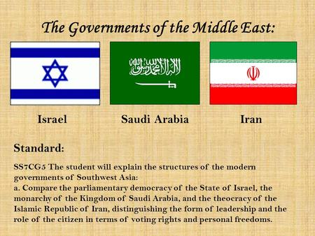 The Governments of the Middle East: IsraelSaudi Arabia Iran SS7CG5 The student will explain the structures of the modern governments of Southwest Asia:
