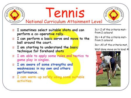 3 Tennis  I sometimes select suitable shots and can perform a co-operative rally.  I can perform a basic serve and move to the ball around the court.