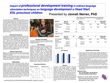 Impact of professional development training in indirect language stimulation techniques on language development in Head Start ESL preschool children Research.