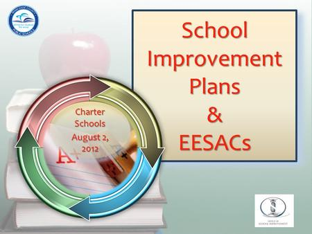 School Improvement Plans & EESACs Charter Schools August 2, 2012 Charter Schools August 2, 2012.