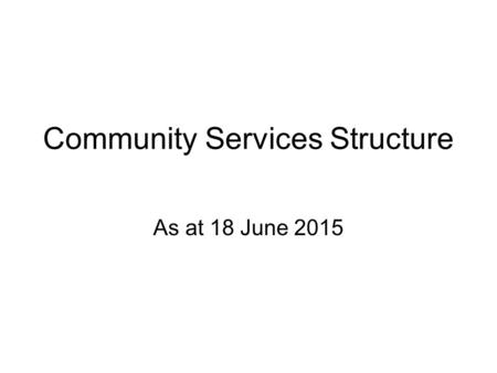 Community Services Structure As at 18 June 2015. Community Services Structure Bob Trahern Assistant Chief Executive (Community Services) Sally Roberts.