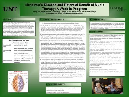 Alzheimers Disease and Potential Benefit of <strong>Music</strong> <strong>Therapy</strong>: A Work in Progress Lindy Noll, Department of Psychology, College of Arts and Sciences and Honors.