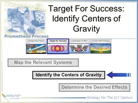 Strategy For The 21 st Century Prometheus Process venturist ® incorporated Target For Success: Identify <strong>Centers</strong> <strong>of</strong> <strong>Gravity</strong> Design the Future Target for.
