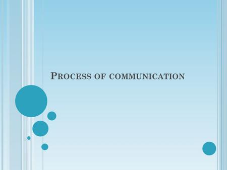 P ROCESS OF COMMUNICATION. CONTENTS Introduction Elements Communication Models.