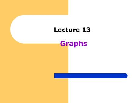 Lecture 13 Graphs. Introduction to Graphs Examples of Graphs – Airline Route Map What is the fastest way to get from Pittsburgh to St Louis? What is the.