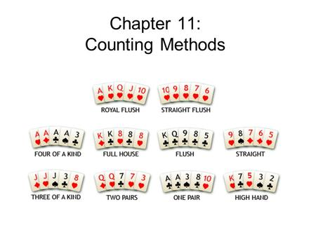 Chapter 11: Counting Methods