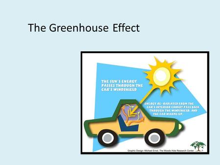 The Greenhouse Effect. Image from: www.anthonares.net/ ogle_planet.jpg.