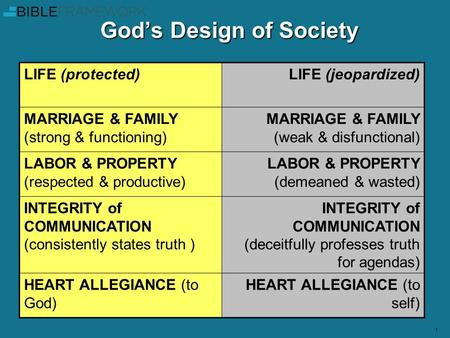 1 God's Design of Society LIFE (protected)LIFE (jeopardized) MARRIAGE & FAMILY (strong & functioning) MARRIAGE & FAMILY (weak & disfunctional) LABOR &