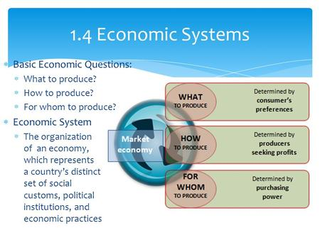  Basic Economic Questions:  What to produce?  How to produce?  For whom to produce?  Economic System  The organization of an economy, which represents.