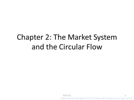 Chapter 2: The Market System and the Circular Flow ECO 2111 Graphs and Tables Copyright © 2012 by The McGraw-Hill Companies, Inc. All rights reserved.