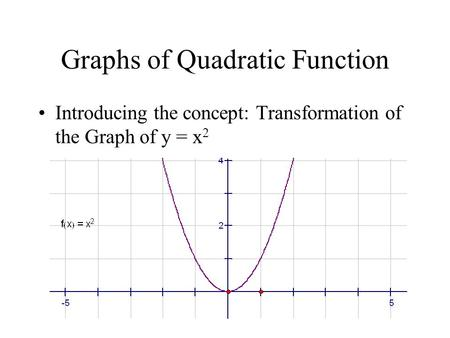 Graphs of Quadratic Function Introducing the concept: Transformation of the Graph of y = x 2.