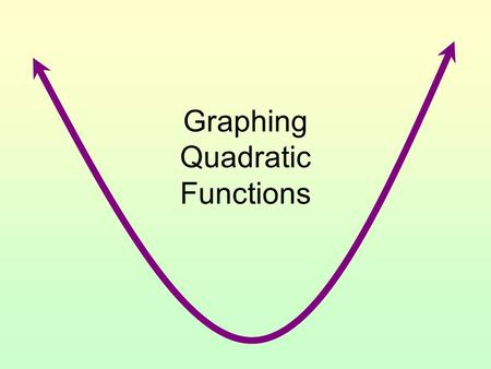 Graphing Quadratic Functions. Graphs of Quadratic Functions Vertex Axis of symmetry x-intercepts Important features of graphs of parabolas.