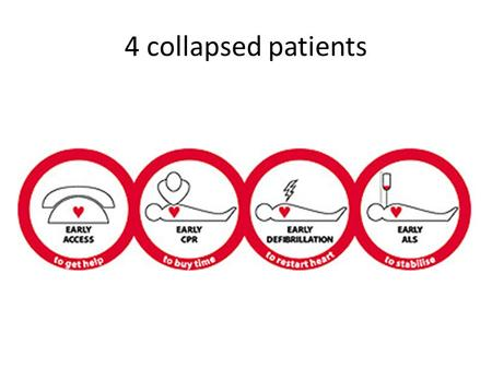 4 collapsed patients. Shock Shock is a profound haemodynamic and metabolic disturbance characterised by failure of the circulatory system to maintain.