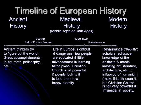 Timeline of European History Ancient Medieval Modern History History History History History History (Middle Ages or Dark Ages) (Middle Ages or Dark Ages)