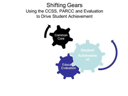Shifting Gears Using the CCSS, PARCC and Evaluation to Drive Student Achievement Educator Evaluation PARCC Common Core Student Achievement Student Achieveme.