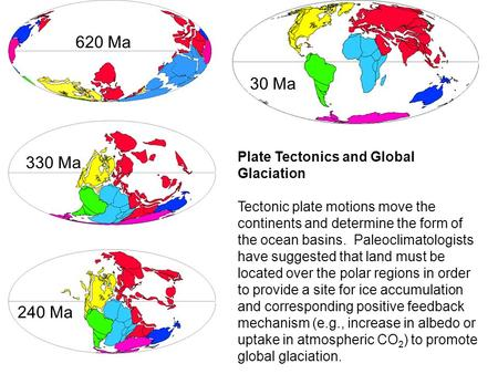 Plate Tectonics and Global Glaciation Tectonic plate motions move the continents and determine the form of the ocean basins. Paleoclimatologists have suggested.