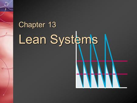 Chapter 13 Lean Systems This presentation covers the material in Chapter 13 - Lean Systems.