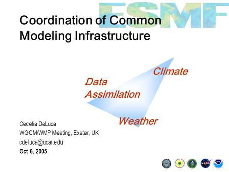 Coordination of Common Modeling Infrastructure Cecelia DeLuca WGCM/WMP Meeting, Exeter, UK Oct 6, 2005 Climate Data Assimilation Weather.