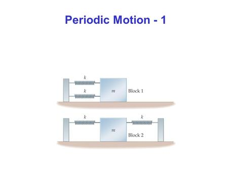 Periodic Motion - 1. Oscillatory/Periodic Motion Repetitive Motion Simple Harmonic Motion SHM special case of oscillatory. Object w equilibrium position.