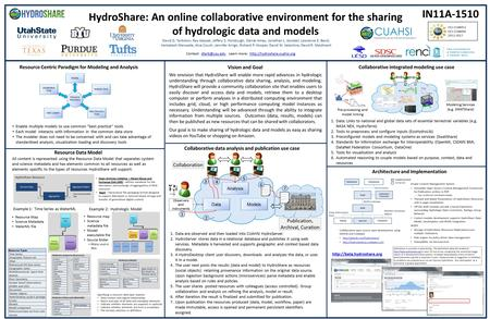 HydroShare: An online collaborative environment for the sharing of hydrologic data and models IN11A-1510 We envision that HydroShare will enable more rapid.