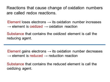 Reactions that cause change of oxidation numbers are called redox reactions. Element loses electrons → its oxidation number increases → element is oxidized.