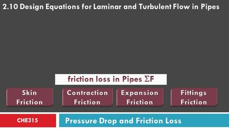 CHE315 Pressure Drop and Friction Loss 2.10 Design Equations for Laminar and Turbulent Flow in Pipes.