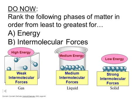 DO NOW: Rank the following phases of matter in order from least to greatest for… A) Energy B) Intermolecular Forces High Energy Medium Energy Low Energy.