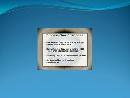 Process Analysis Process Flowcharting Types of Processes Process Performance Metrics OBJECTIVES.