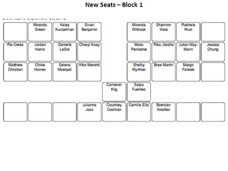 New Seats – Block 1. New Seats – Block 2 Warm-up with Scatterplot Notes 1) 2) 3) 4) 5)