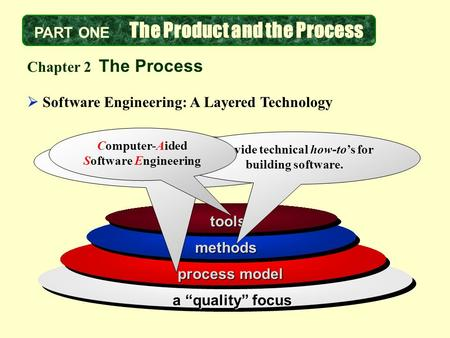 "PART ONE The Product and the Process Chapter 2 The Process  Software Engineering: A Layered Technology a ""quality"" focus process model methods tools."