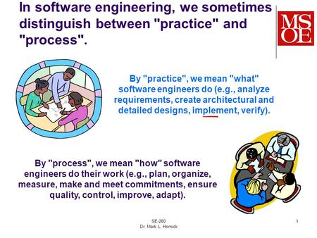 SE-280 Dr. Mark L. Hornick 1 In software engineering, we sometimes distinguish between practice and process. By practice, we mean what software.