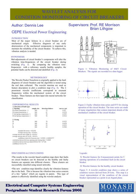 Electrical and Computer Systems Engineering Postgraduate Student Research Forum 2001 WAVELET ANALYSIS FOR CONDITION MONITORING OF CIRCUIT BREAKERS Author: