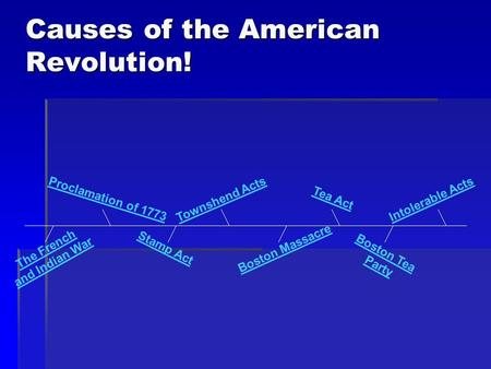 Causes of the American Revolution!