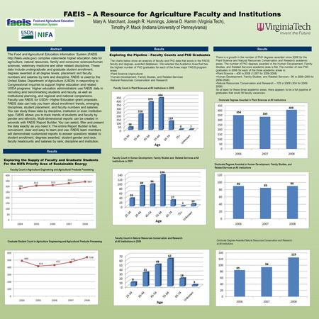 FAEIS – A Resource for Agriculture Faculty and Institutions Mary A. Marchant, Joseph R. Hunnings, Jolene D. Hamm (Virginia Tech), Timothy P. Mack (Indiana.
