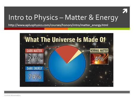  Intro to Physics – Matter & Energy  Unit #2 Kinematics.