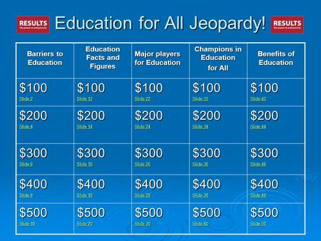 Education for All Jeopardy! Barriers to Education Education Facts and Figures Major players for Education Champions in Education for All Benefits of Education.
